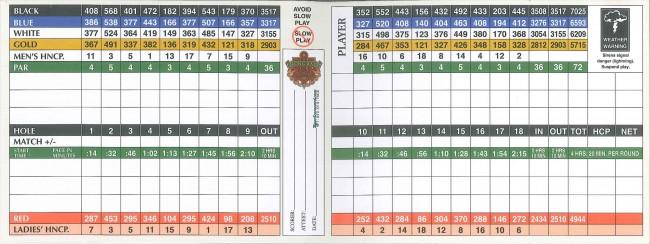 Aberdeen Country Club Myrtle Beach Scorecard